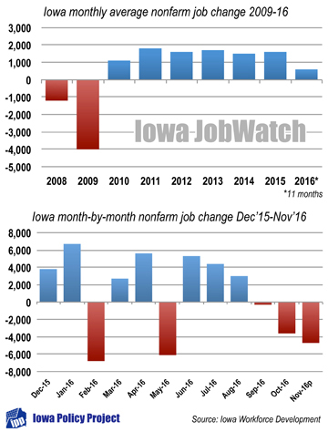 JobWatch graphs